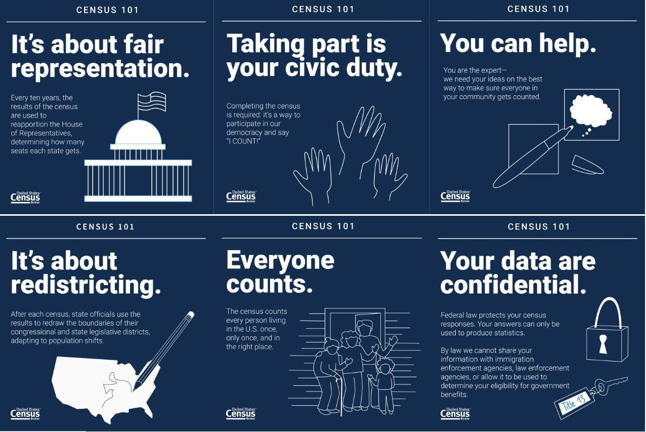 What you should know about the Census