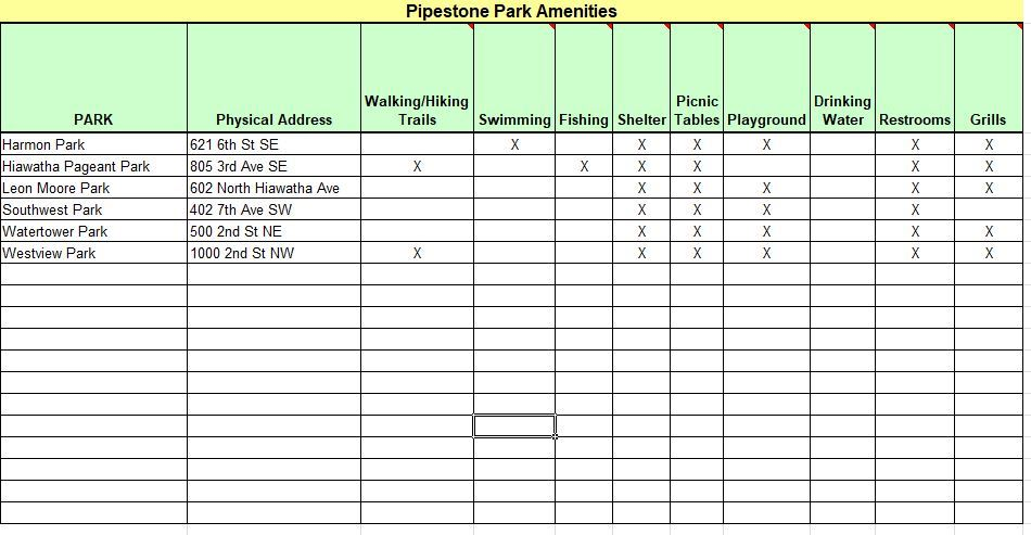 City of Pipestone Park Amenities